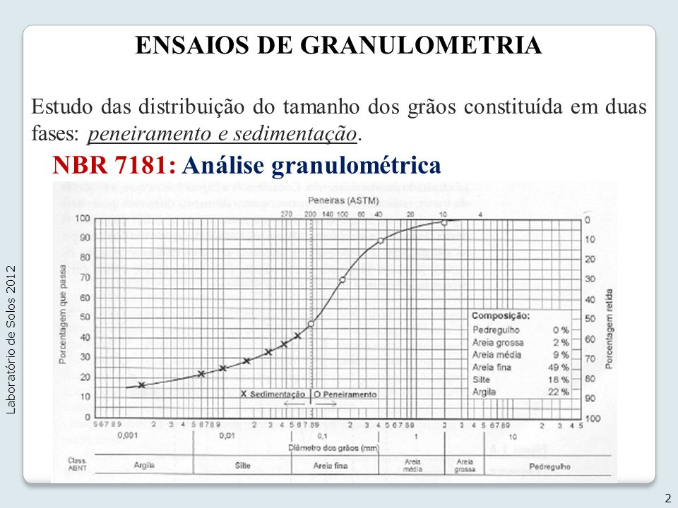 ENSAIOS DE GRANULOMETRIA
