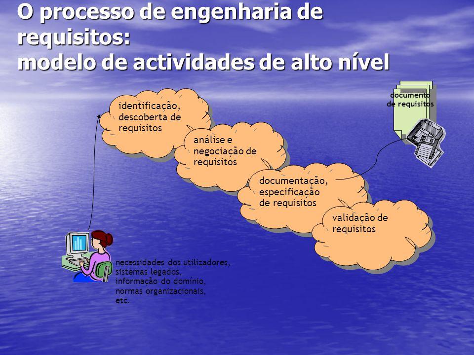 O processo de engenharia de requisitos: modelo de actividades de alto nível