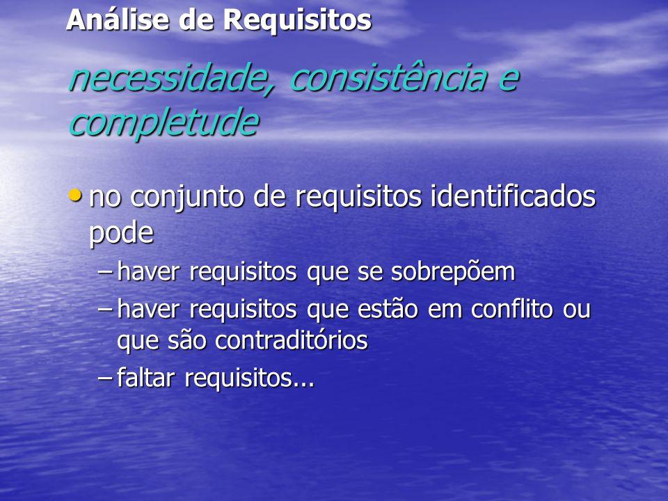 Análise de Requisitos necessidade, consistência e completude