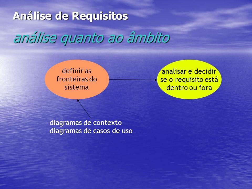 Análise de Requisitos análise quanto ao âmbito