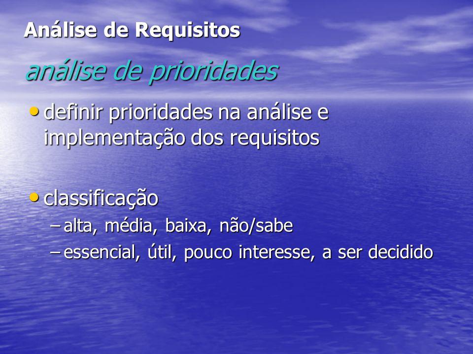 Análise de Requisitos análise de prioridades