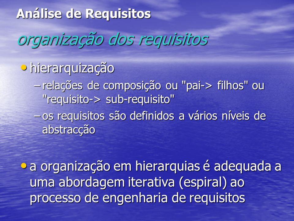 Análise de Requisitos organização dos requisitos