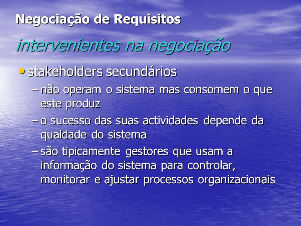 Negociação de Requisitos intervenientes na negociação