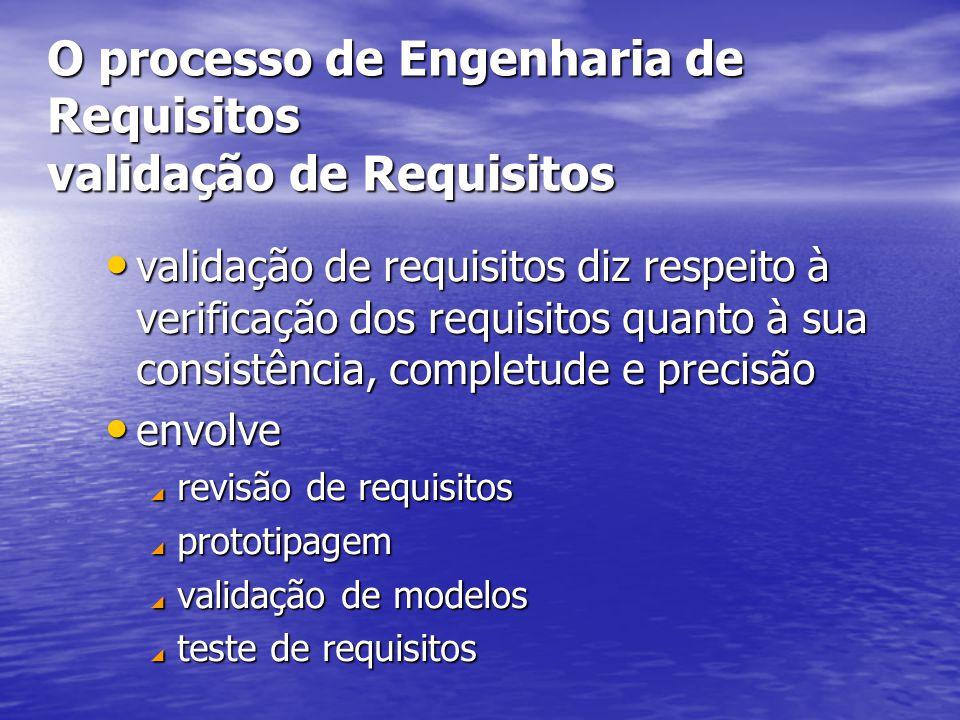 O processo de Engenharia de Requisitos validação de Requisitos