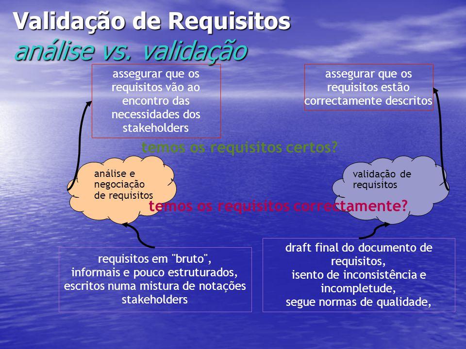 Validação de Requisitos análise vs. validação