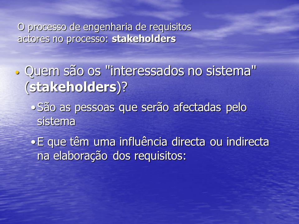 Quem são os interessados no sistema (stakeholders)