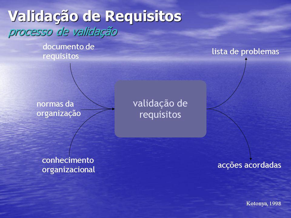 Validação de Requisitos processo de validação