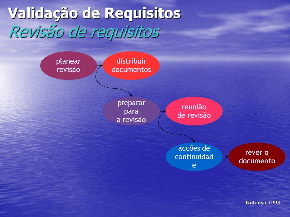 Validação de Requisitos Revisão de requisitos