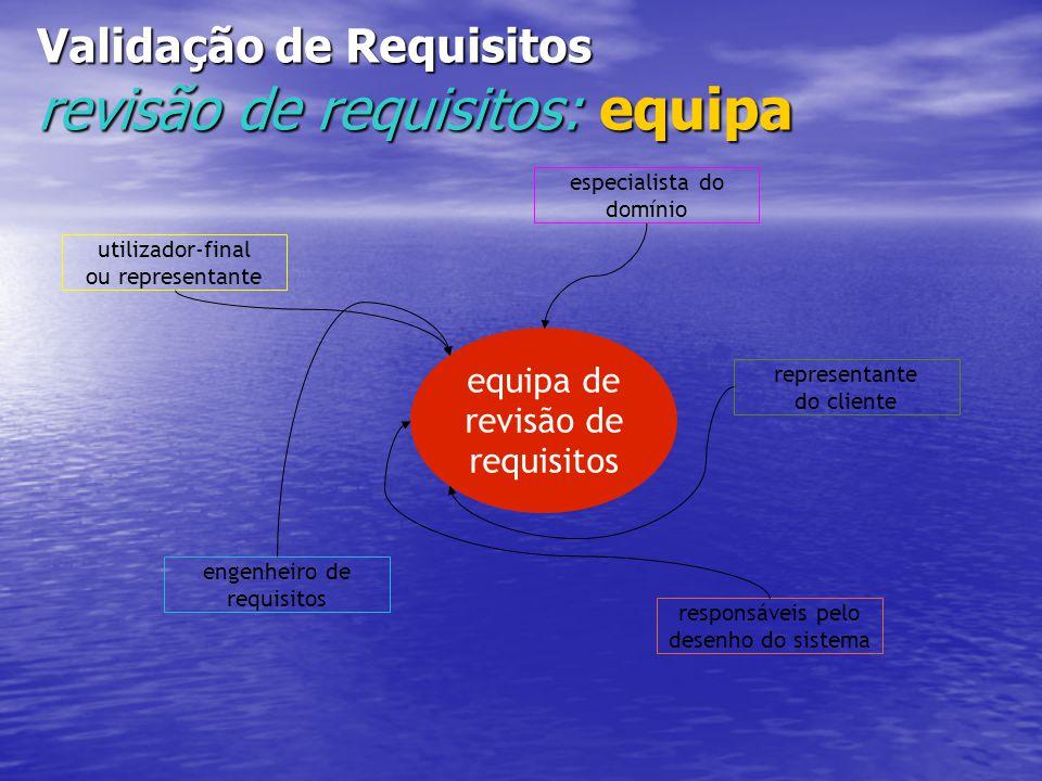 Validação de Requisitos revisão de requisitos: equipa
