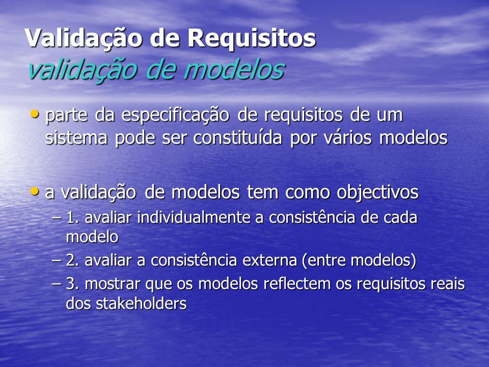 Validação de Requisitos validação de modelos