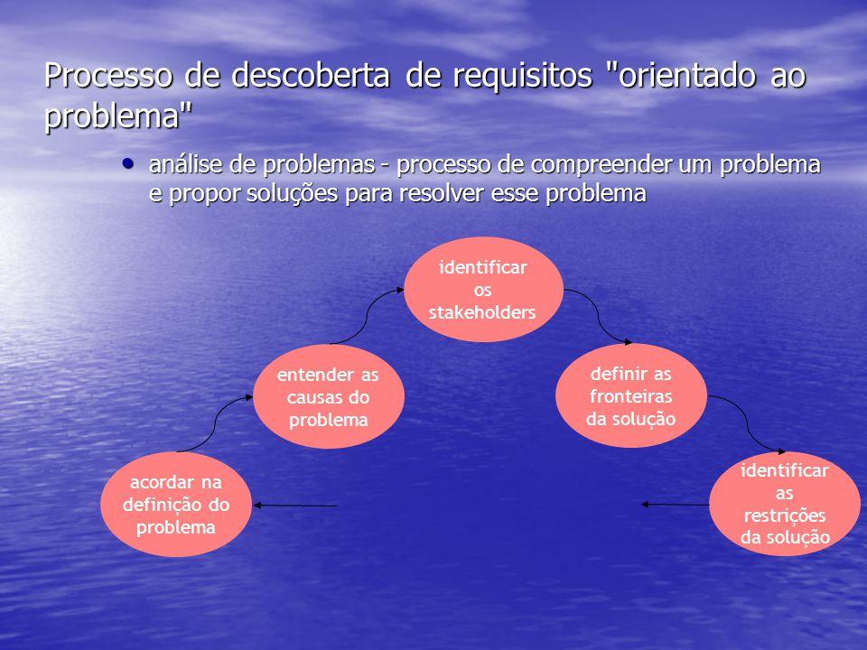 Processo de descoberta de requisitos orientado ao problema