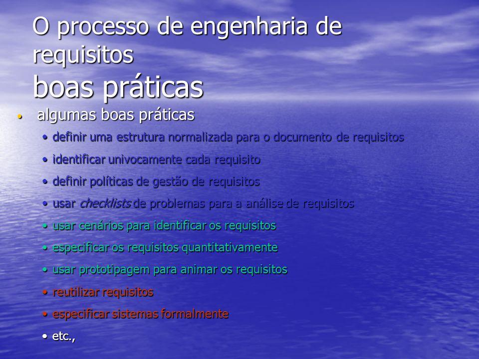 O processo de engenharia de requisitos boas práticas