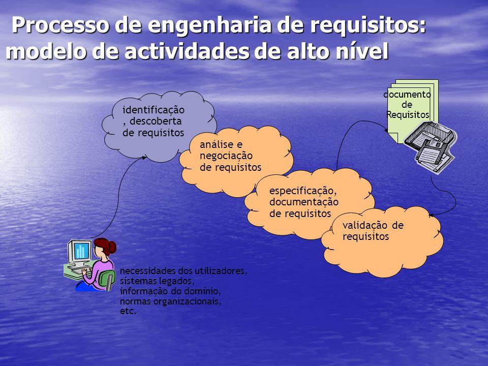 Processo de engenharia de requisitos: modelo de actividades de alto nível