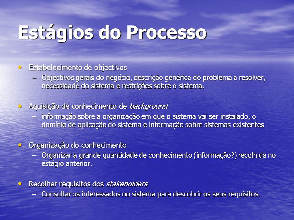 Estágios do Processo Estabelecimento de objectivos