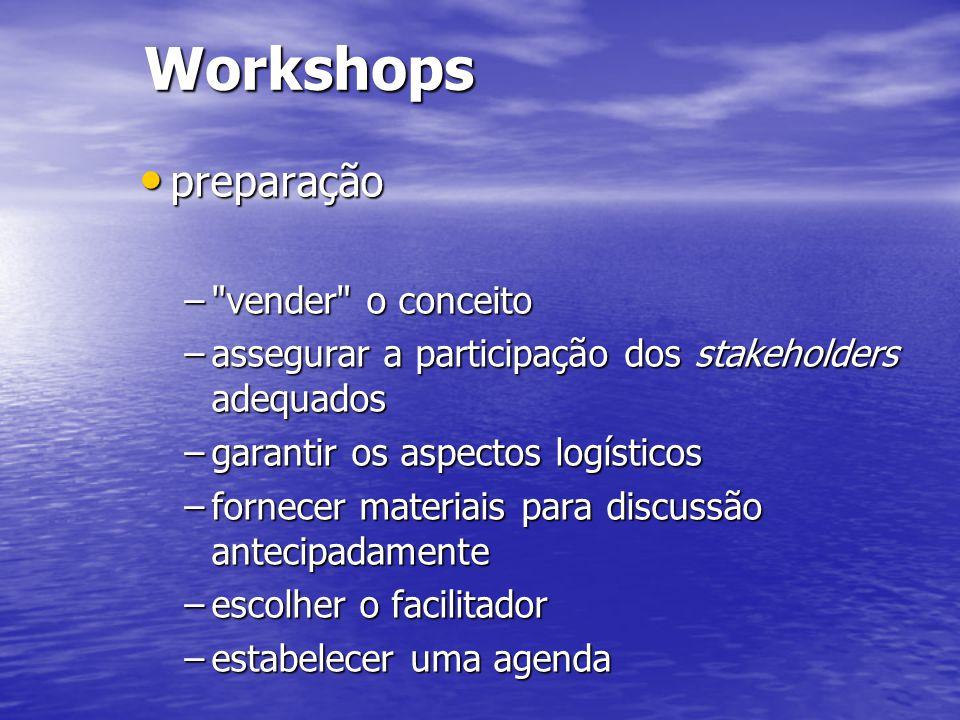 Workshops preparação vender o conceito