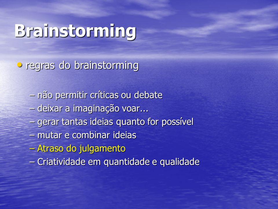 Brainstorming regras do brainstorming não permitir críticas ou debate