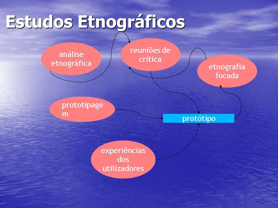 Estudos Etnográficos reuniões de análise crítica etnográfica