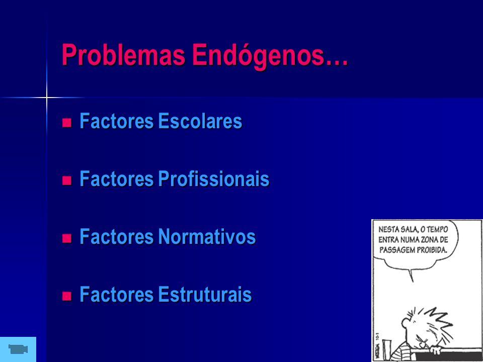 Problemas Endógenos… Factores Escolares Factores Profissionais