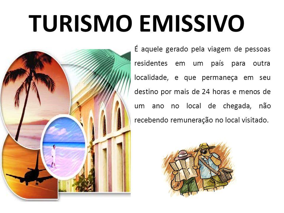 TURISMO EMISSIVO