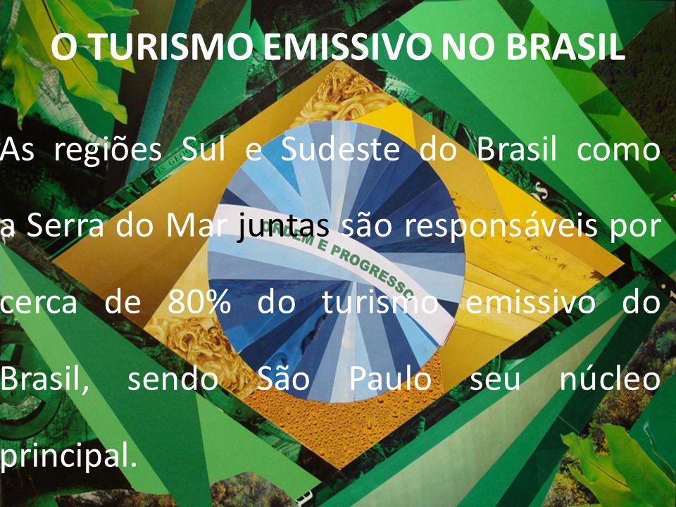 O TURISMO EMISSIVO NO BRASIL
