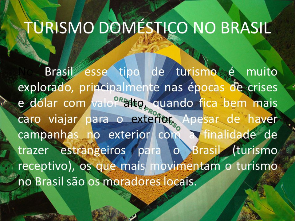 TURISMO DOMÉSTICO NO BRASIL