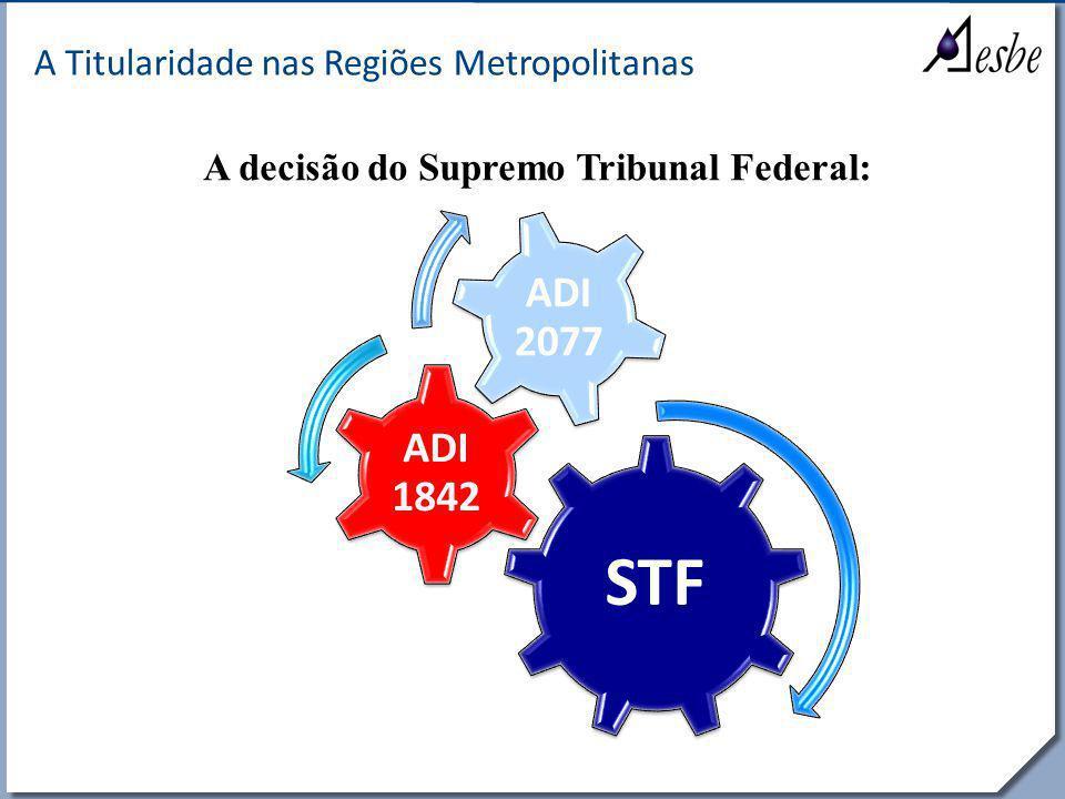 STF A Titularidade nas Regiões Metropolitanas