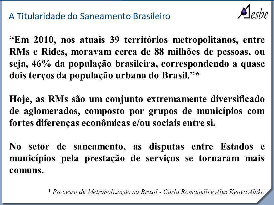 A Titularidade do Saneamento Brasileiro
