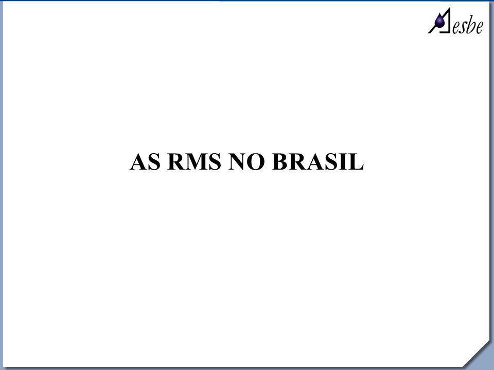 AS RMS NO BRASIL