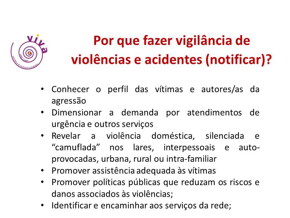 Por que fazer vigilância de violências e acidentes (notificar)