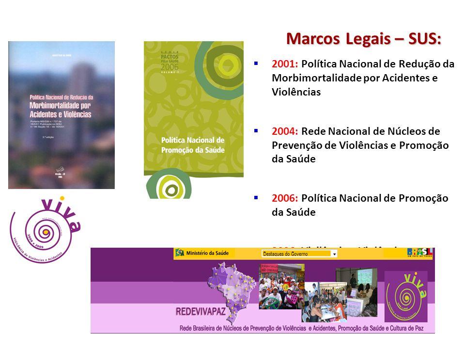 Marcos Legais – SUS: 2001: Política Nacional de Redução da Morbimortalidade por Acidentes e Violências.