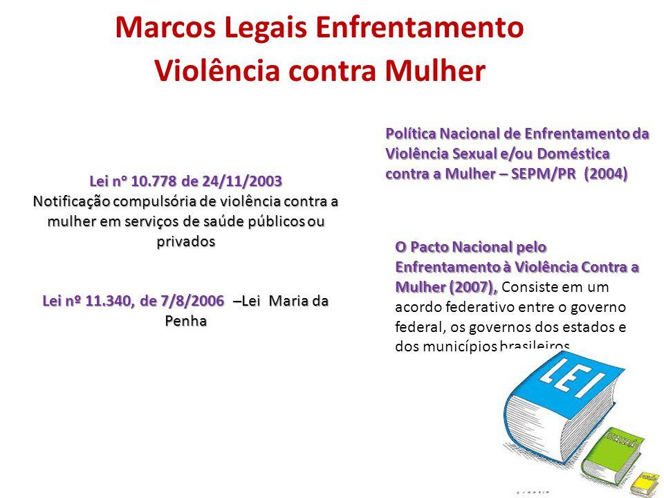Marcos Legais Enfrentamento Violência contra Mulher