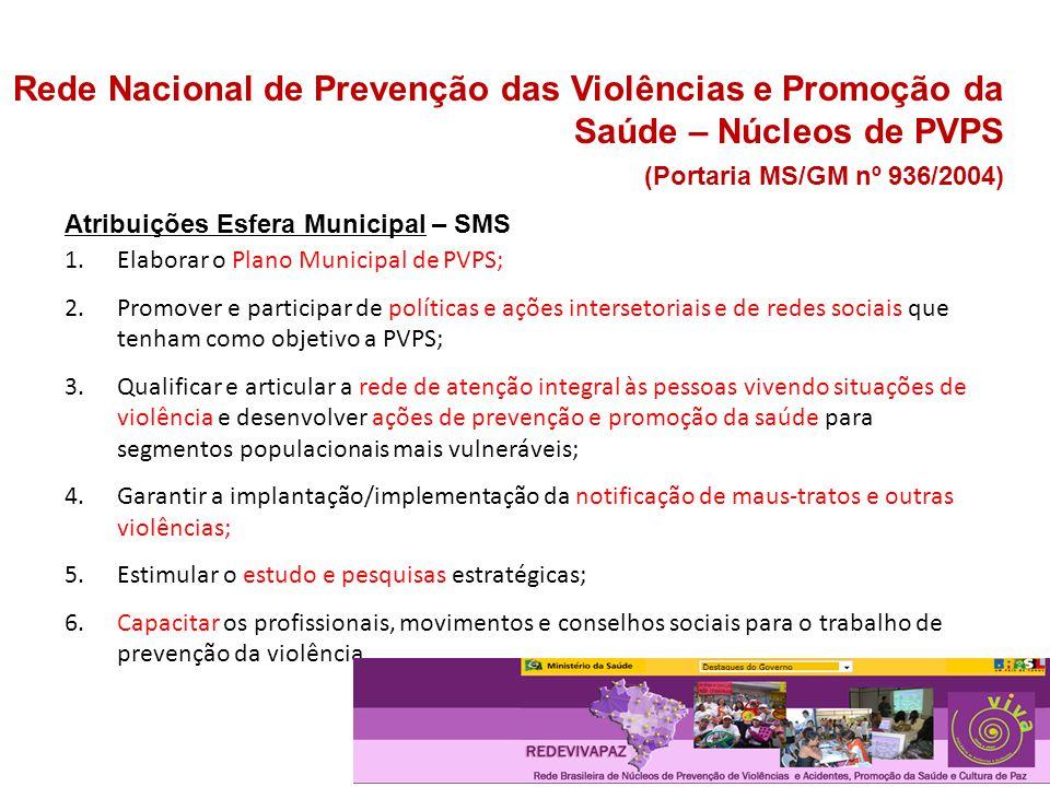 Rede Nacional de Prevenção das Violências e Promoção da Saúde – Núcleos de PVPS