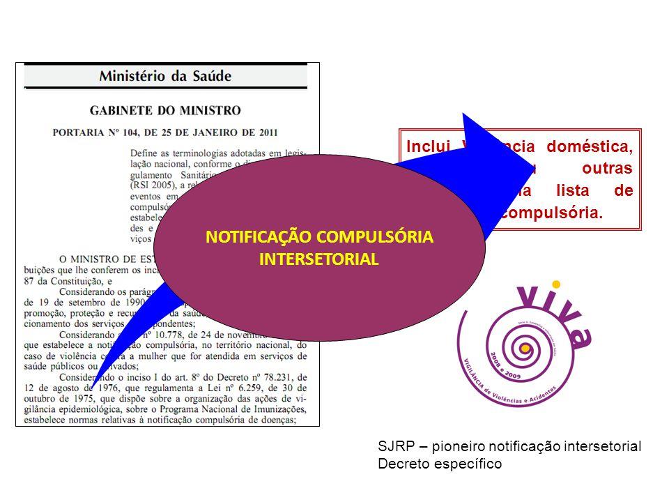 NOTIFICAÇÃO COMPULSÓRIA