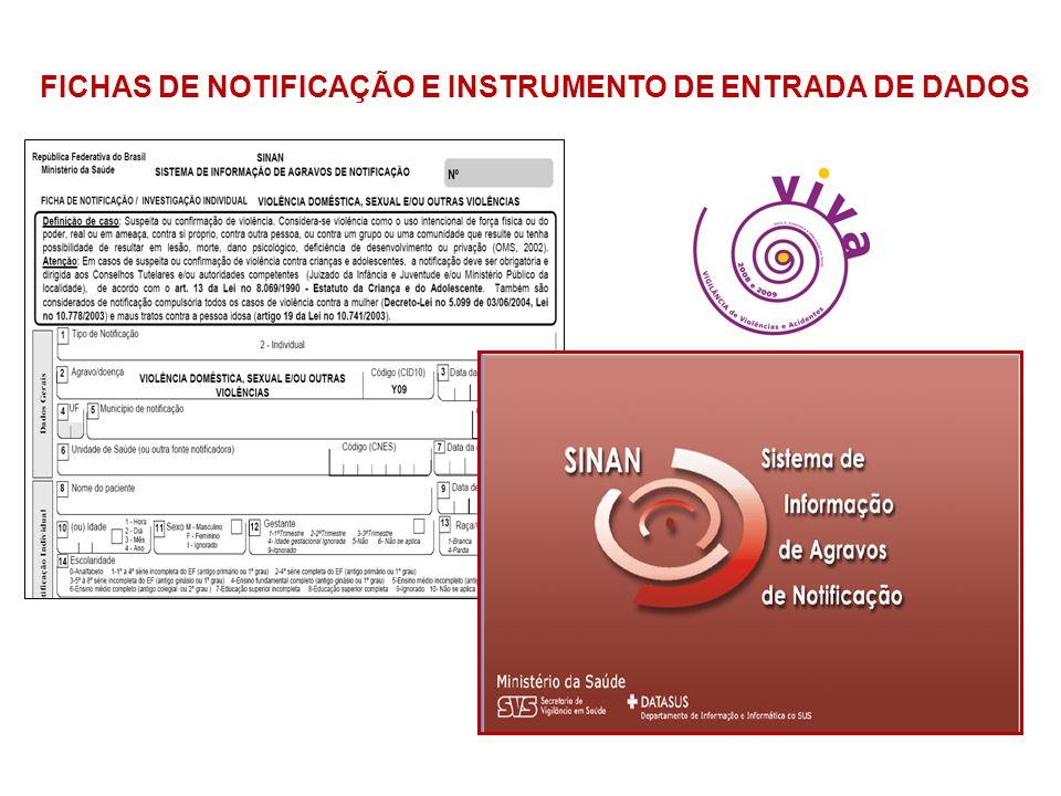 FICHAS DE NOTIFICAÇÃO E INSTRUMENTO DE ENTRADA DE DADOS