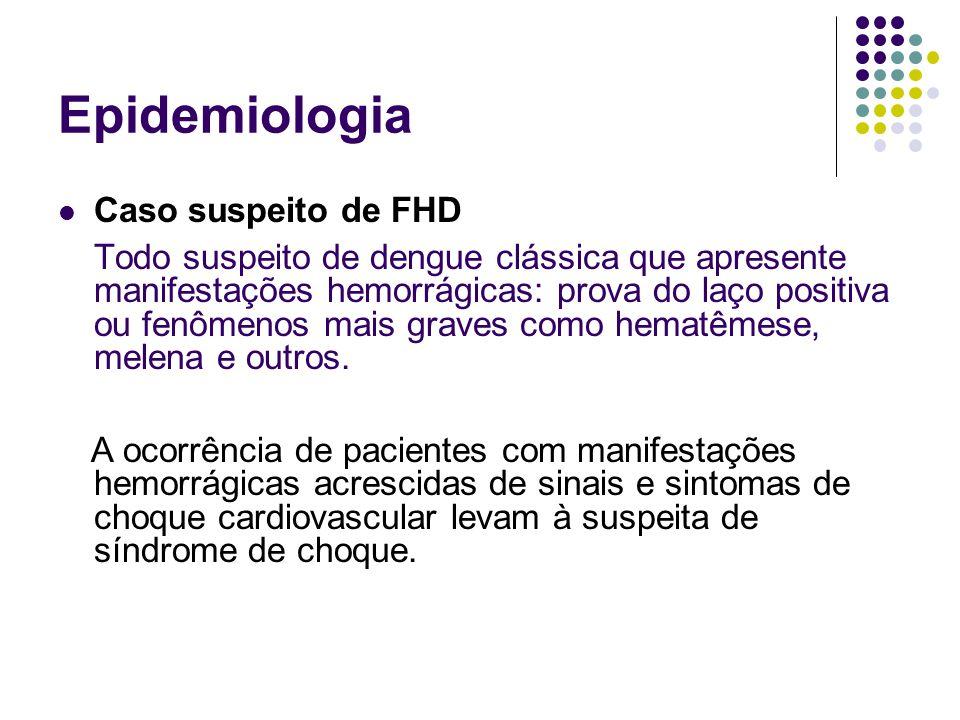 Epidemiologia Caso suspeito de FHD