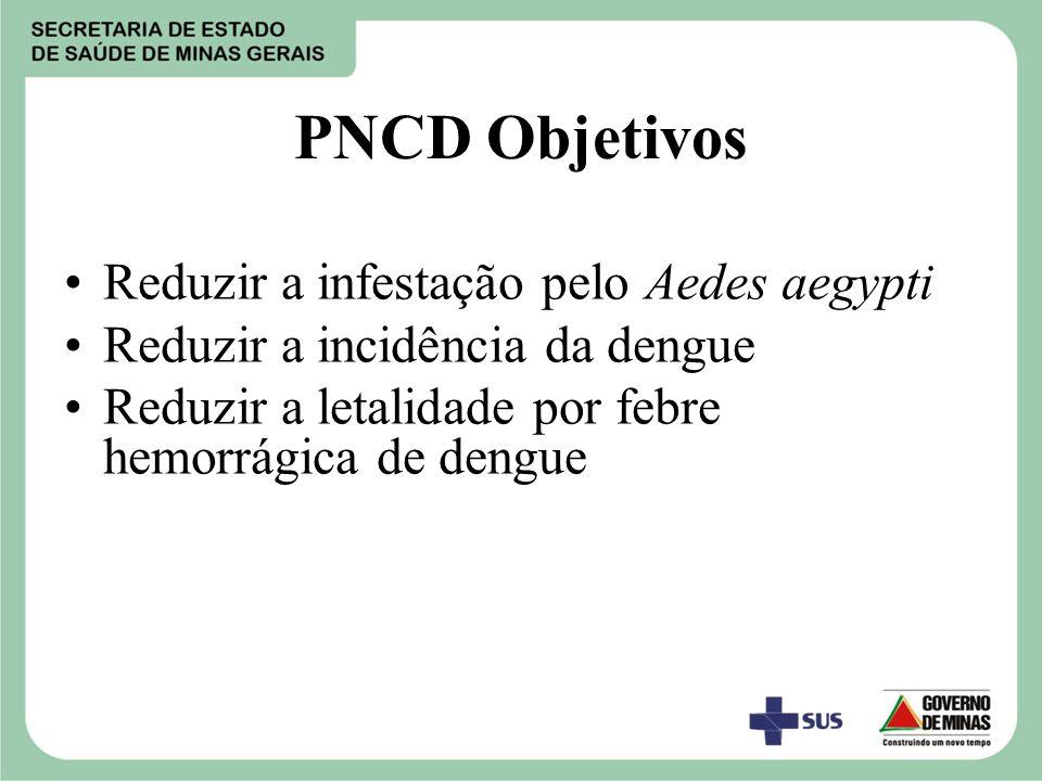 PNCD Objetivos Reduzir a infestação pelo Aedes aegypti