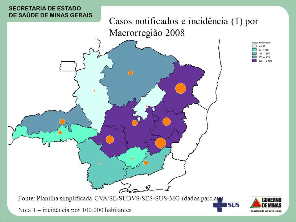 Casos notificados e incidência (1) por Macrorregião 2008