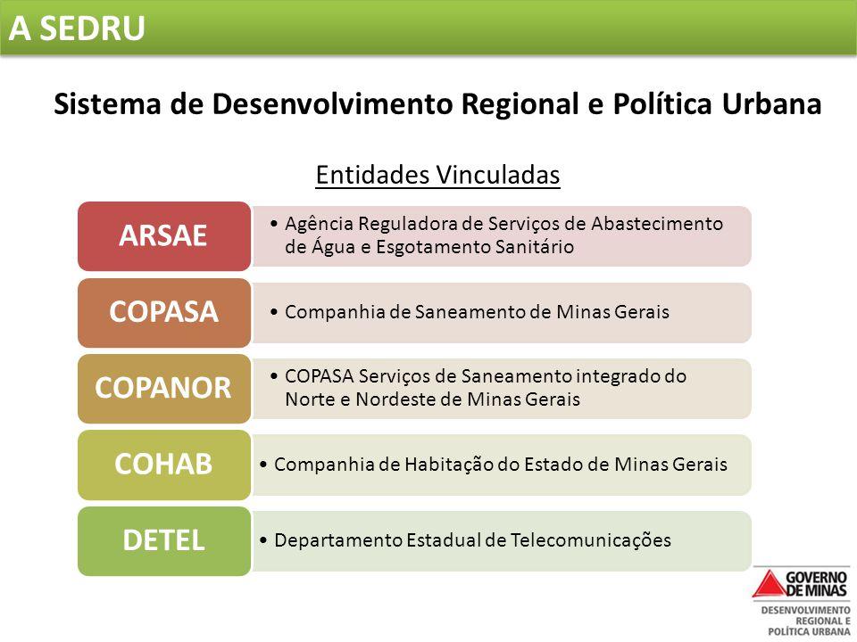 Sistema de Desenvolvimento Regional e Política Urbana