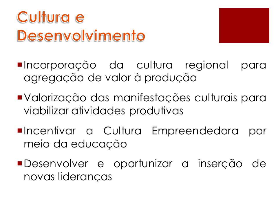 Cultura e Desenvolvimento