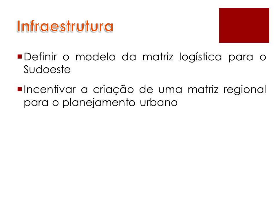 Infraestrutura Definir o modelo da matriz logística para o Sudoeste