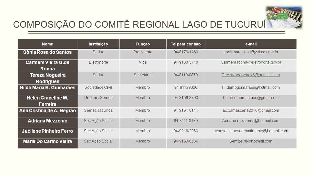 COMPOSIÇÃO DO COMITÊ REGIONAL LAGO DE TUCURUÍ