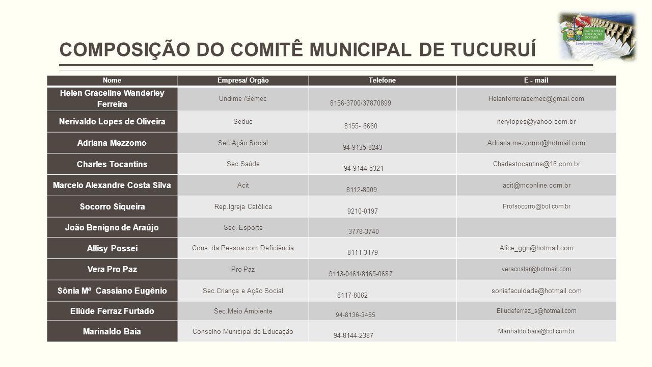 COMPOSIÇÃO DO COMITÊ MUNICIPAL DE TUCURUÍ