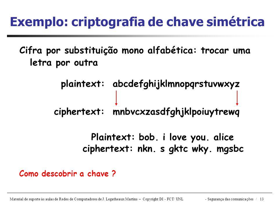 Exemplo: criptografia de chave simétrica