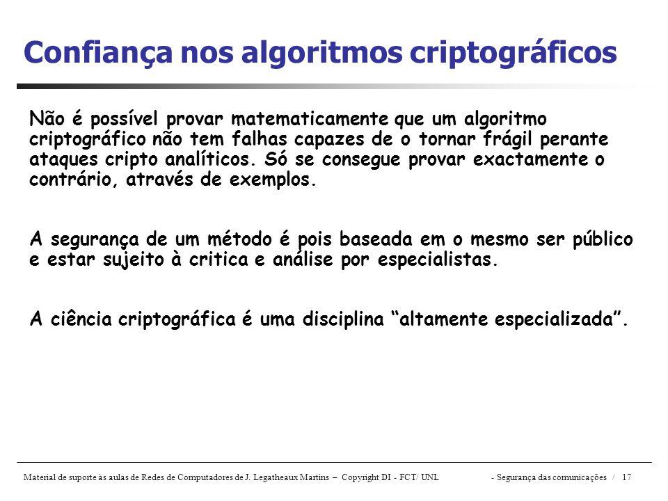 Confiança nos algoritmos criptográficos