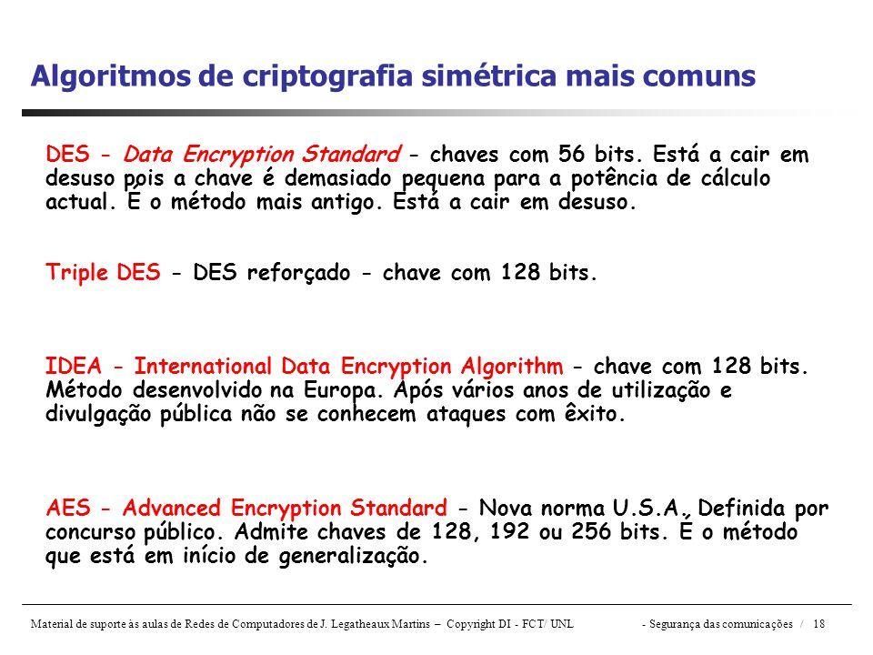 Algoritmos de criptografia simétrica mais comuns