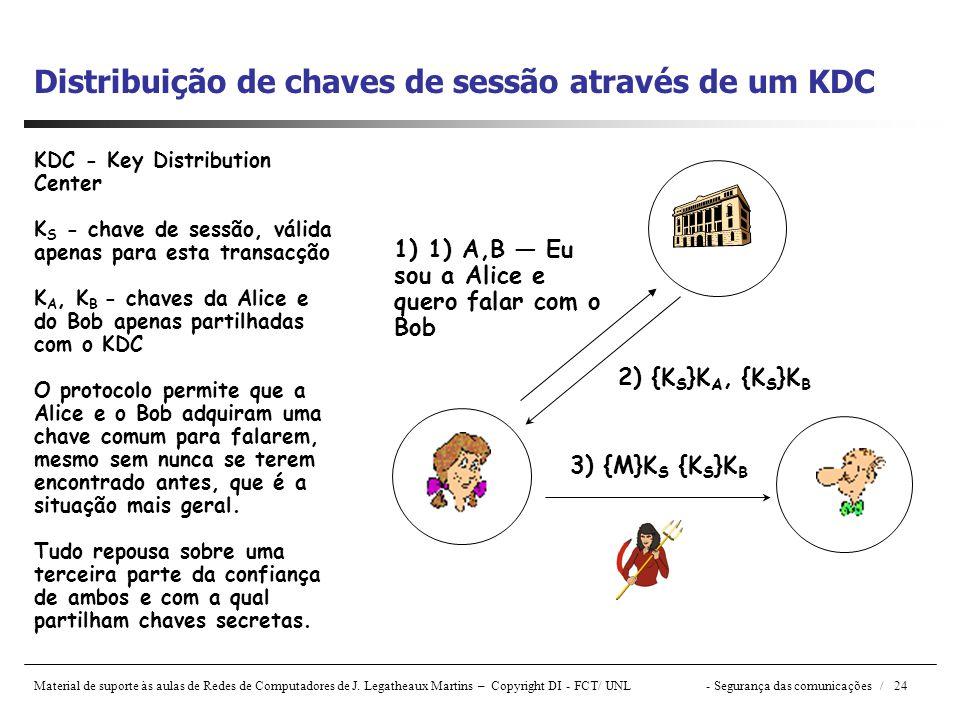Distribuição de chaves de sessão através de um KDC