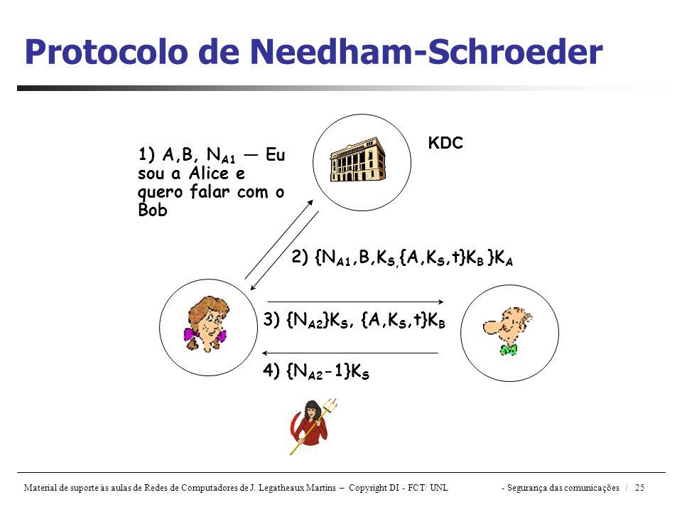 Protocolo de Needham-Schroeder