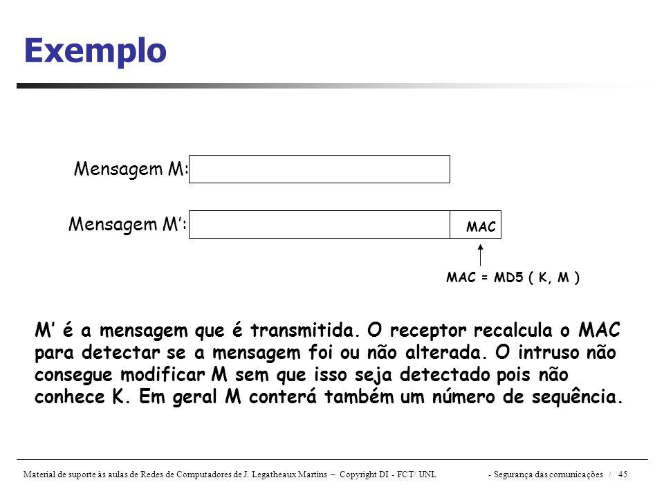 Exemplo Mensagem M: Mensagem M':