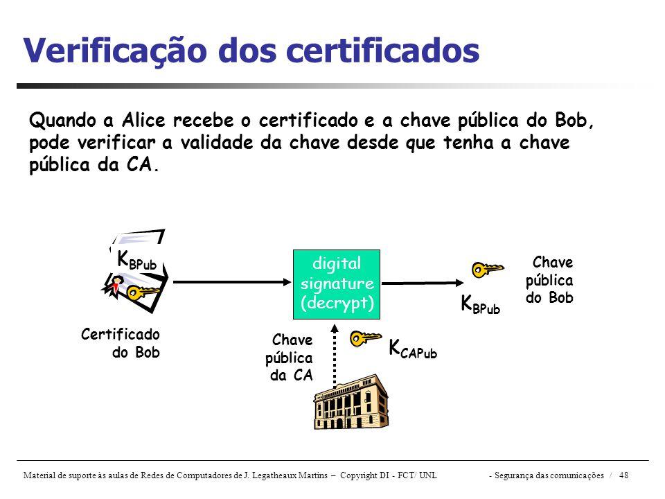 Verificação dos certificados