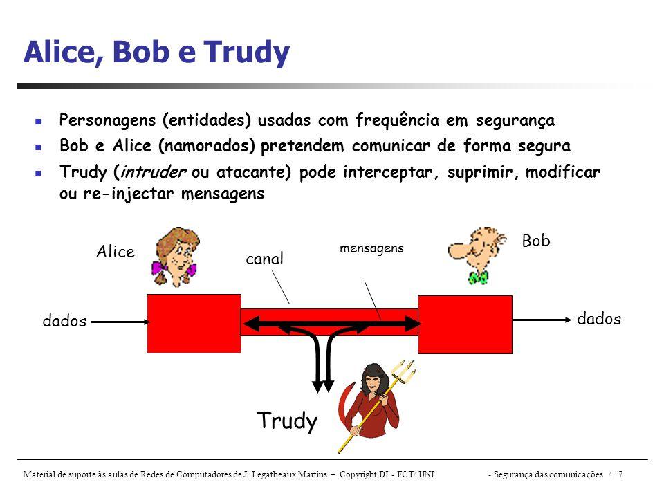 Alice, Bob e Trudy Personagens (entidades) usadas com frequência em segurança. Bob e Alice (namorados) pretendem comunicar de forma segura.